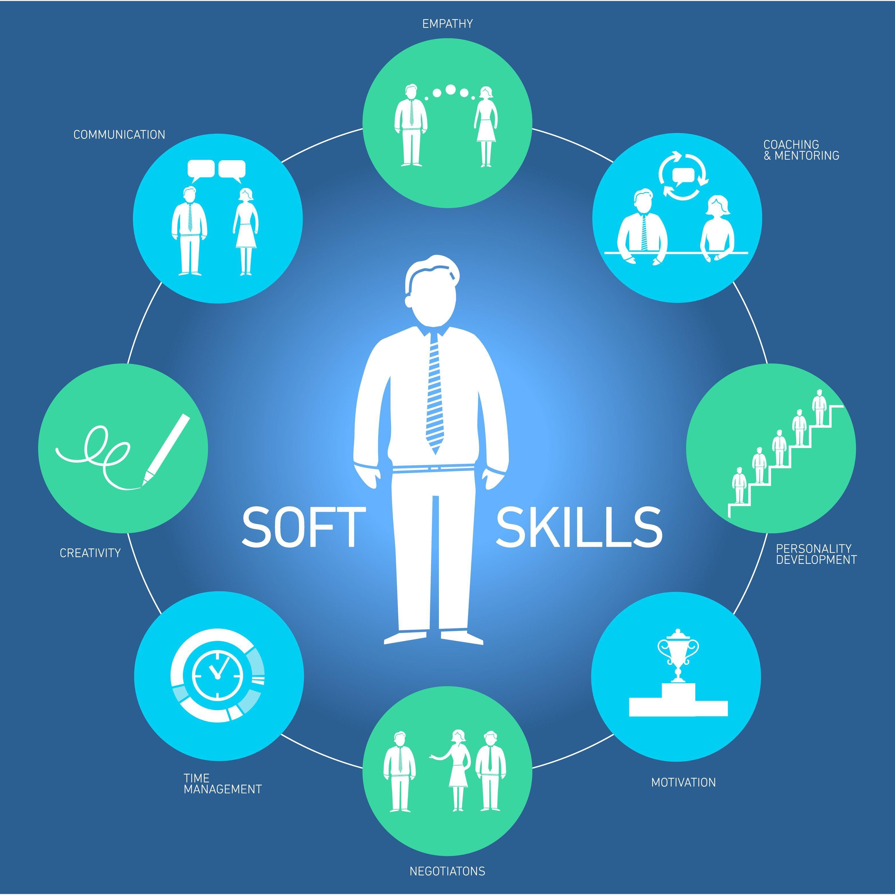 Технологии формирования soft-skills (
